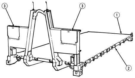 Palletized loading system tm