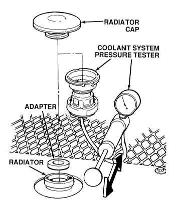 Radiator Cap Light