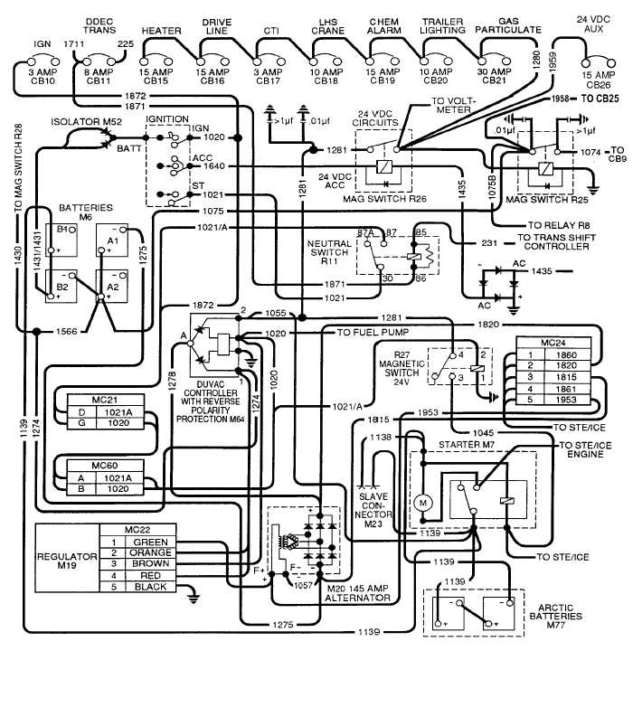Figure 2 25 24 Vdc Circuit Wiring Schematic 145 Amp Sheet 1 Of 3