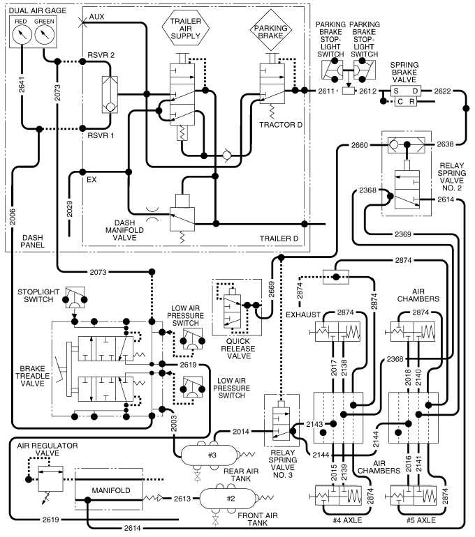 Mack Truck ke Wiring | Schematic Diagram on mack truck drive shaft, mack truck timing marks, mack truck thermostat, mack truck fuse, mack truck solenoid, mack truck motor, mack truck headlight, mack truck rear axle diagram, mack truck water pump, mack truck brake system, mack cv713 fuse diagram, mack truck controls, mack truck suspension diagram, mack truck clutch diagram, mack truck sensor locations, mack wiring schematics, mack truck oil cooler, mack truck tires, mack truck horn, mack truck air conditioning,