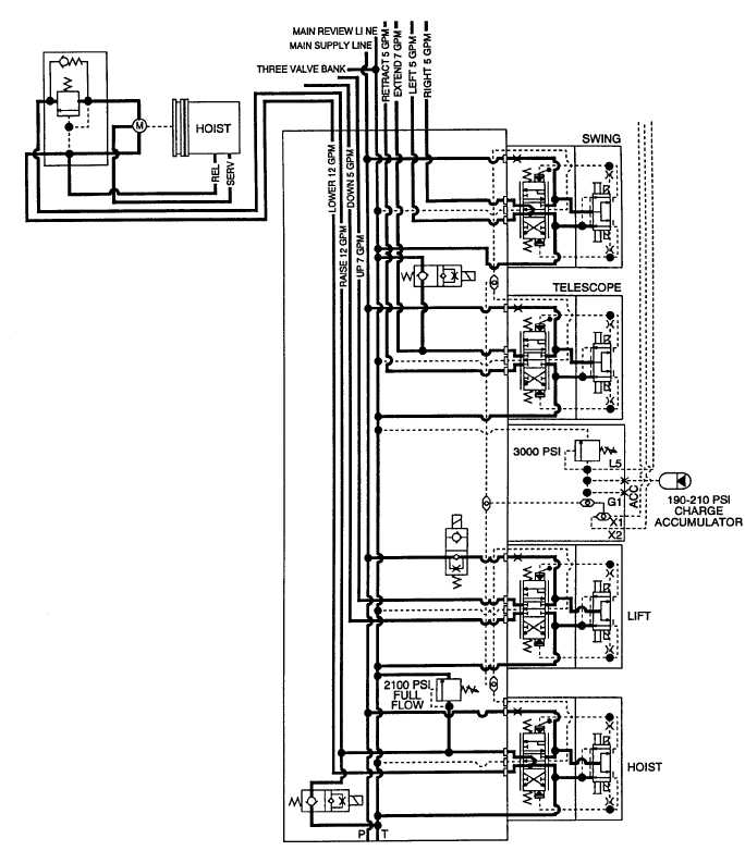 wire rope hoist wiring diagram get free image about wiring diagram Yale Crane Wire Diagram Overhead Crane Electrical Diagram