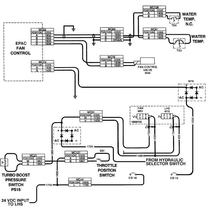 ddec ii wiring schematic ddec series 40 engine wiring