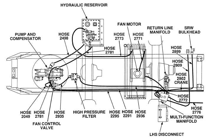 simple hydraulic system schematic  simple  free engine