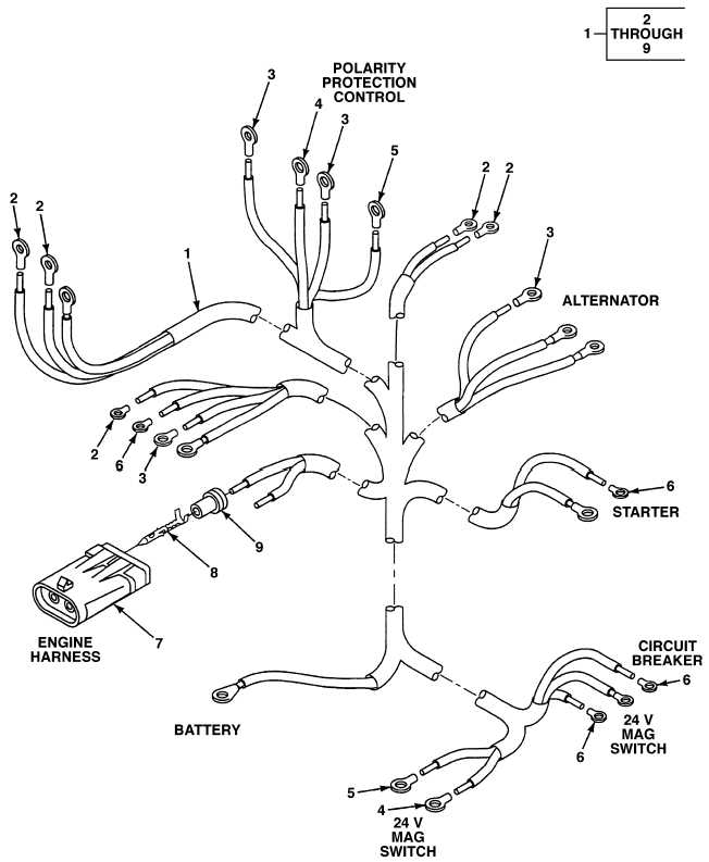 fig  139 battery disconnect wiring harness
