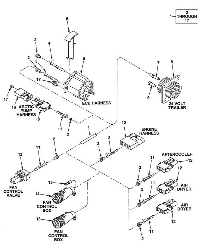 hopkins 7 blade wiring diagram