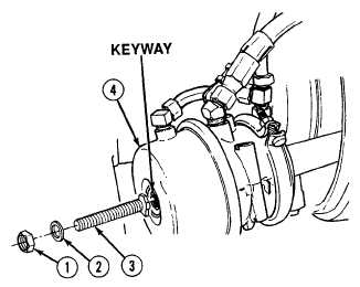 Mack Truck Air System Wiring Diagrams moreover Tag Vacuum Diagram likewise Diagram view also TM 9 2320 364 34 4 696 furthermore Rebuilding a bendix ad 9 air dryer. on bendix air brake system diagram