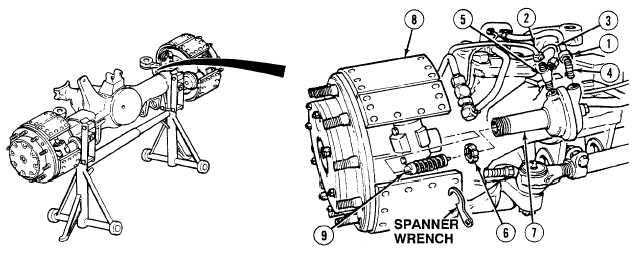 Brake Chamber Replacement : B rear air brake chamber replacement